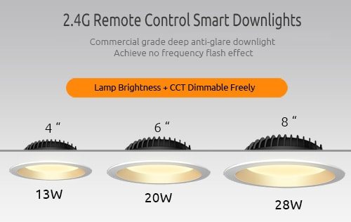 Goldsuno Launches Smart 2.4G Remote Control Led Downlights