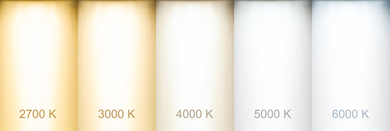 2700K-6000K color temperature